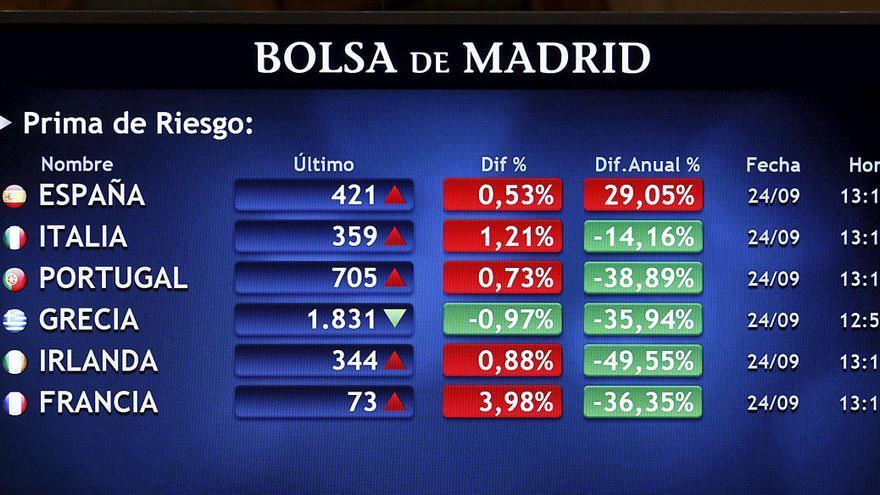 La prima de riesgo española recibe los Presupuestos con una caída