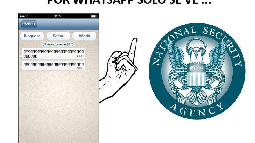 Esto es lo que verían WhatsApp y la NSA si accedieran a los mensajes falsos que pasan por sus servidores