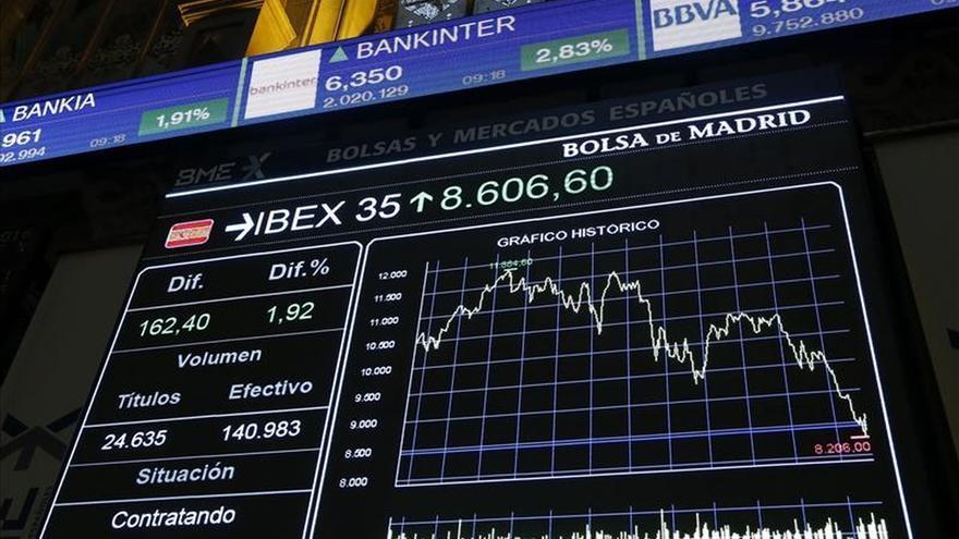 El IBEX 35 cambia de signo tras la apertura y pierde los 8.700 puntos