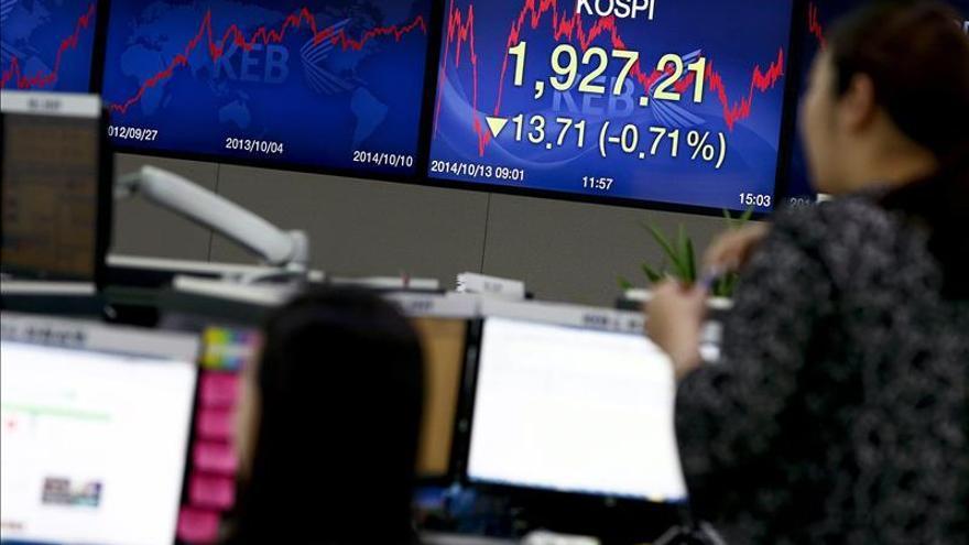 El Kospi surcoreano sube un 0,36 por ciento hasta los 1.975,65 puntos
