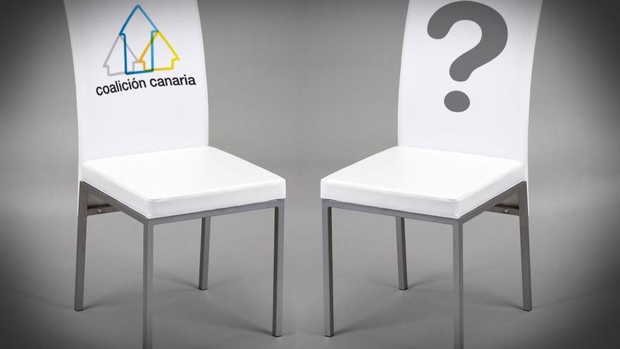 Coalición Canaria coquetea con diferentes fuerzas políticas, sin tomar una decisión clara. (CA).