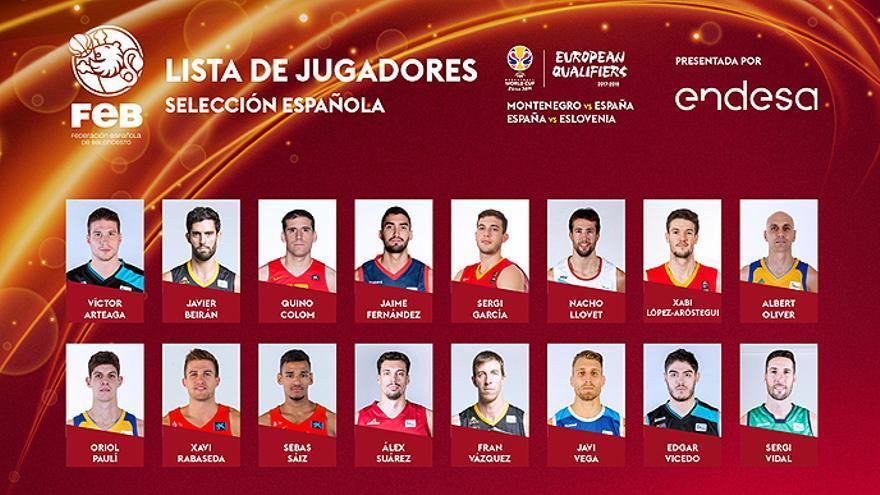 Jugadores seleccionados por Scariolo para los partidos contra Montenegro y Eslovenia