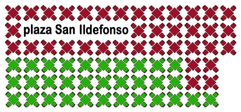 Gráfico con las terrazas ilegales en San Ildefonso (en rojo) frente a las legales (en verde), según datos municipales | SOMOS MALASAÑA