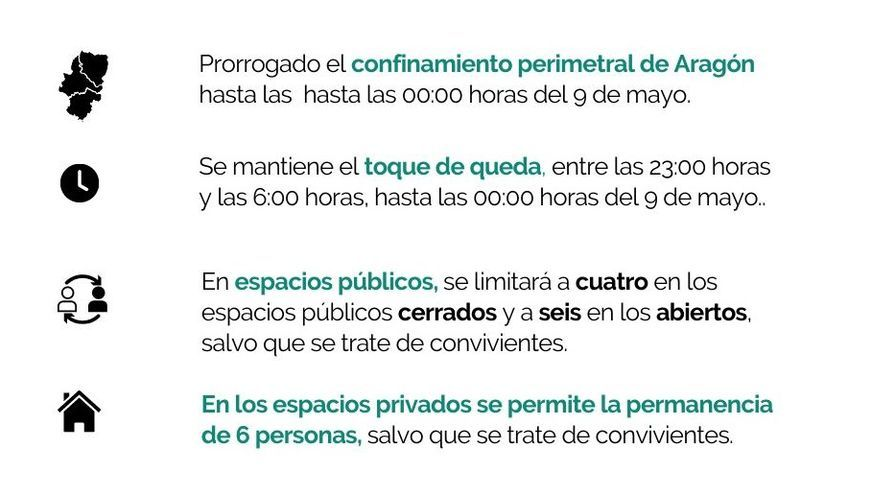 Medidas coronavirus en Aragón 9 de mayo