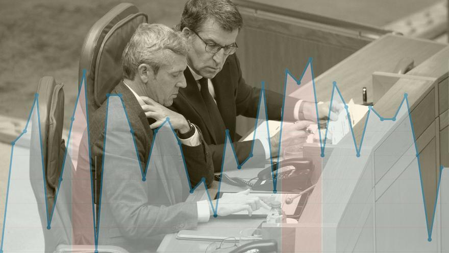 Feijóo y su vicepresidente, Alfonso Rueda, consultan la prensa durante un pleno del Parlamento de Galicia