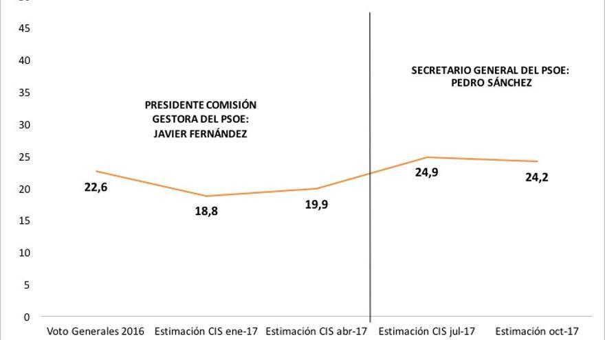 C:\fakepath\Imagen PSOE.jpg