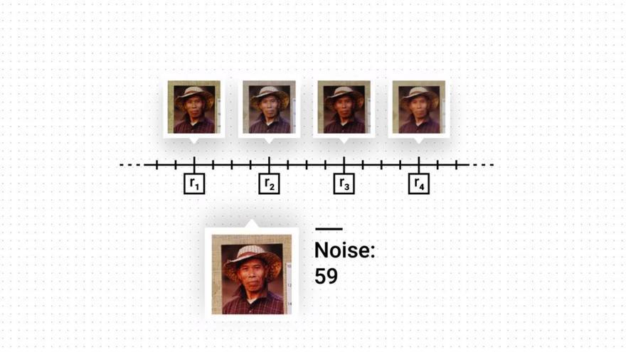 Comparativa de DxOMark para determinar el ruido de una foto