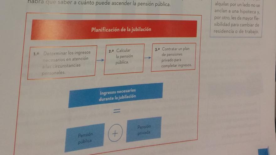 Imagen del libro de Economía de 4º de la ESO de la editorial McGrawHill