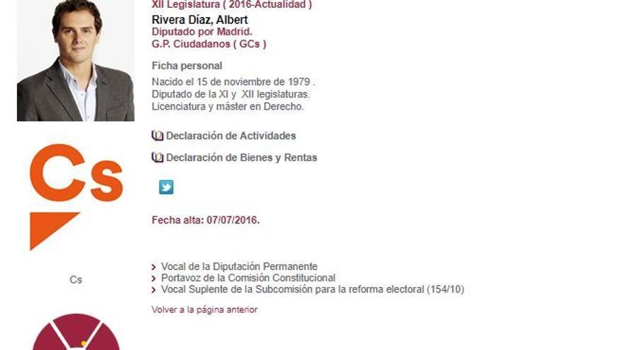 Ficha personal de Albert Rivera en el Congreso
