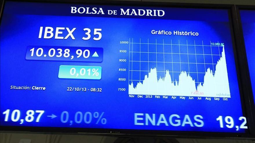 El IBEX sube el 0,51 por ciento y roza los 9.900 puntos
