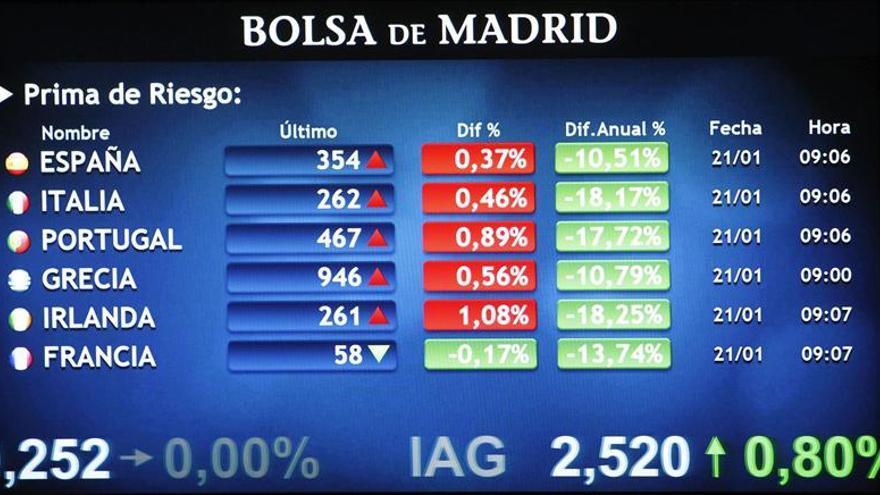 La prima de riesgo española sube a 357 puntos básicos en la apertura