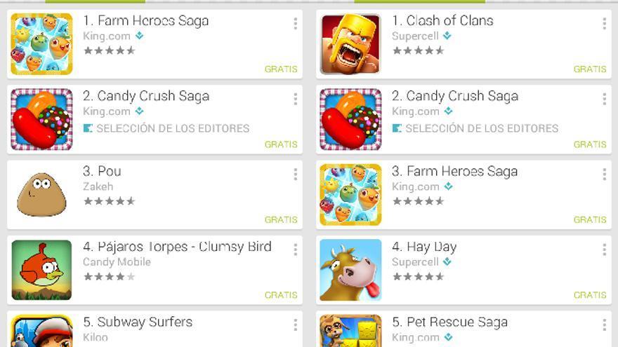 Comparativa de las principales aplicaciones gratuitas y las que más ingresan en Google Play (Foto: Google Play)