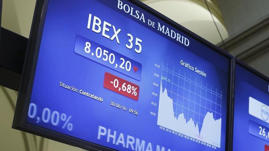 La Bolsa española recupera los 8.200 puntos tras subir el 1 por ciento