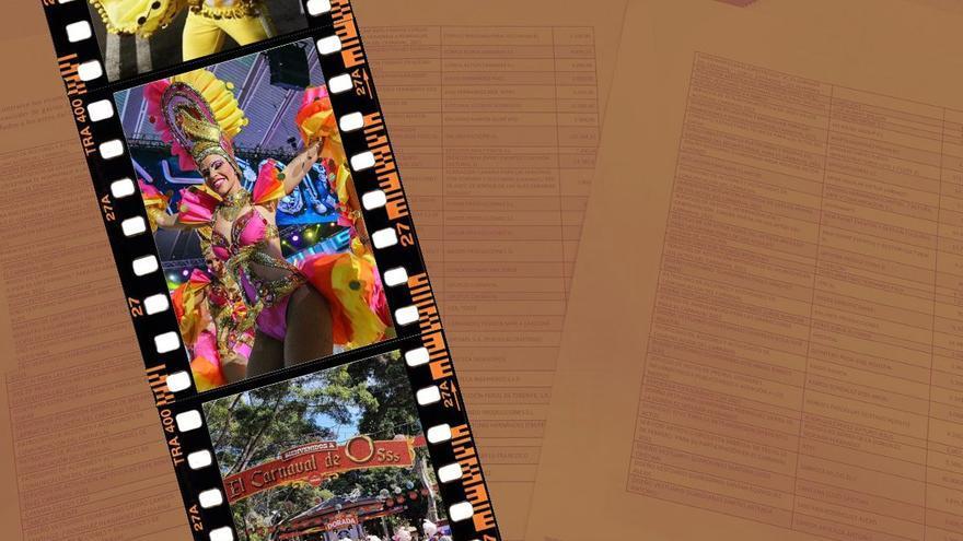 Santa Cruz de Tenerife se gasta en la comunicación de su Carnaval Virtual casi 200.000 euros, un 85% más que en las fiestas del año anterior