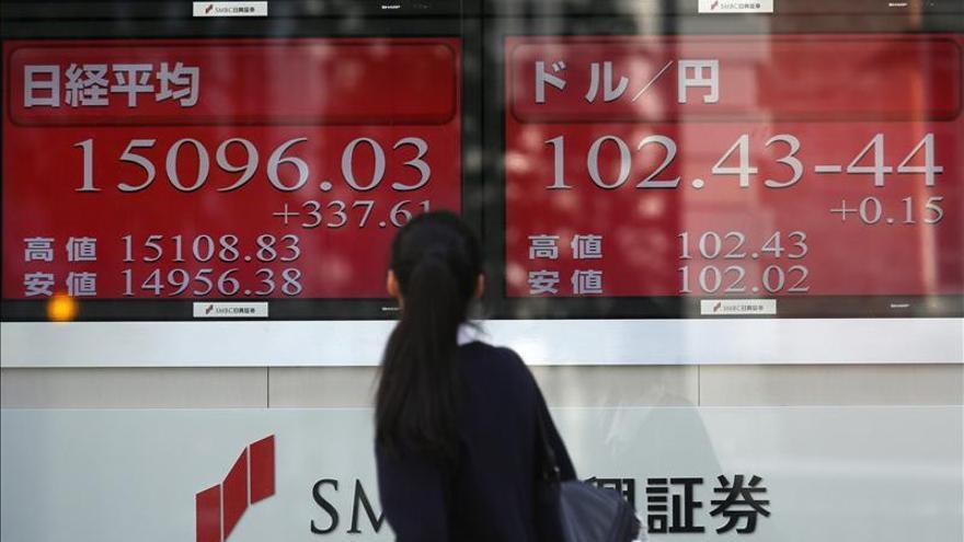 El Nikkei sube 112,72 puntos, el 0,72 por ciento, hasta las 15.739,98 unidades