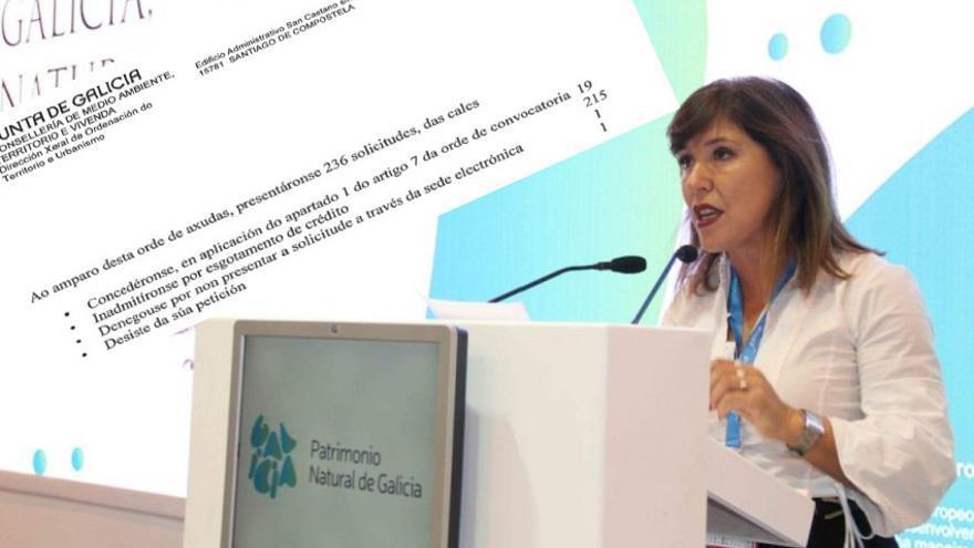 Ayudas concedidas y denegadas en sólo 12 minutos de un sábado por la Consellería de Medio Ambiente entonces dirigida por Beatriz Mato