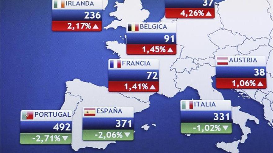 La prima de riesgo española baja hasta 280 puntos básicos