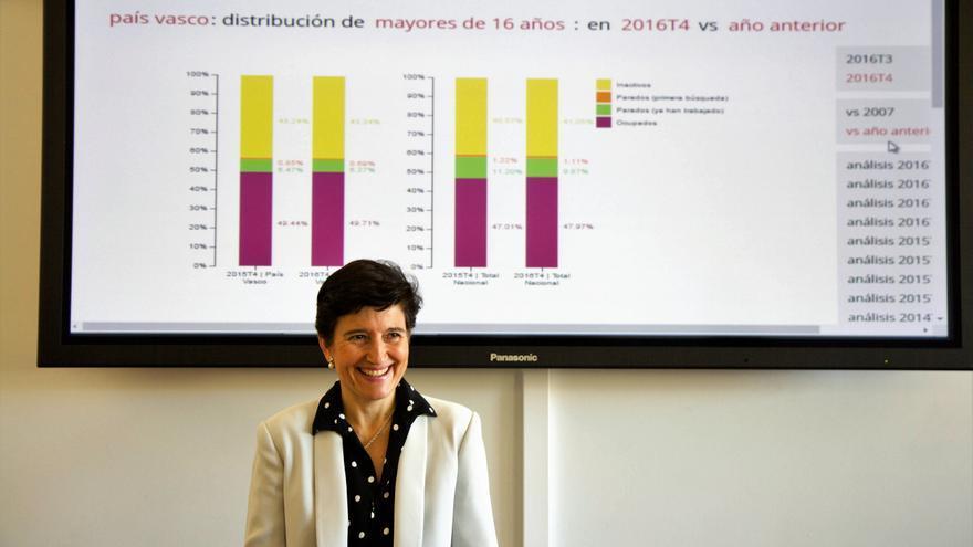 La profesora Sara de la Rica.