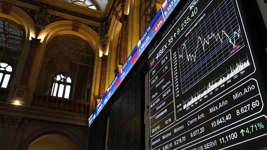 El IBEX 35 baja un 1,30 % por el miedo a la guerra comercial EEUU-China