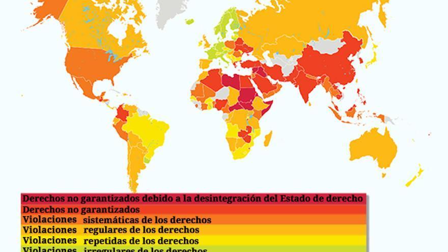 Los peores países del mundo para los trabajadores y trabajadoras / 2015 Índice Global de los Derechos de la CSI