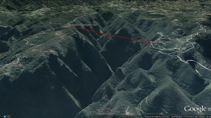 Imagen de Google Earth con el trazado de la tirolina.