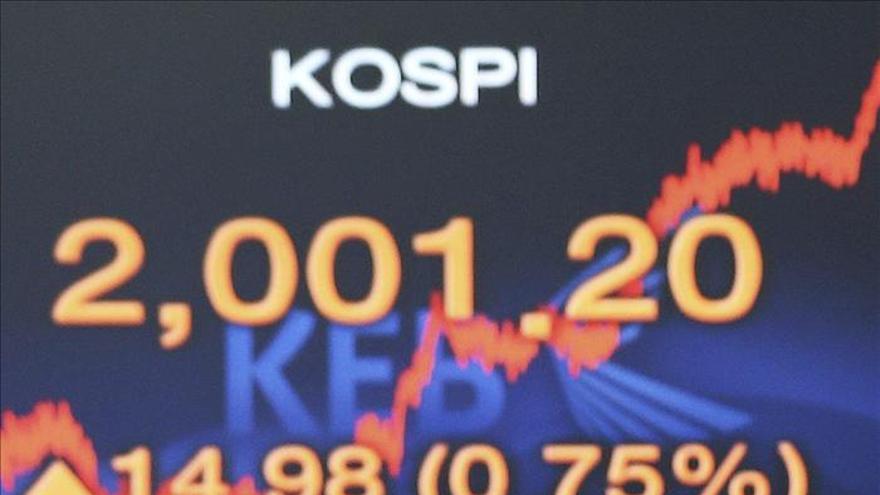 El Kospi cae 0,44 puntos, el 0,02 por ciento, hasta las 2.000,76 unidades