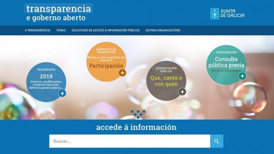 Web de transparencia de la Xunta