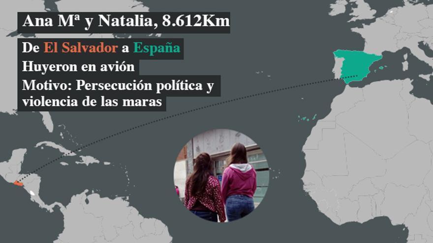 Ana María y Natalia huyeron de El Salvador a España por las amenazas de las maras | FOTO: Entreculturas