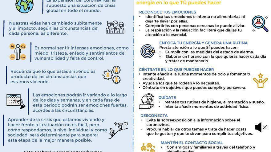 infografia COVID19_gestion_emocional_MINIST.jpg