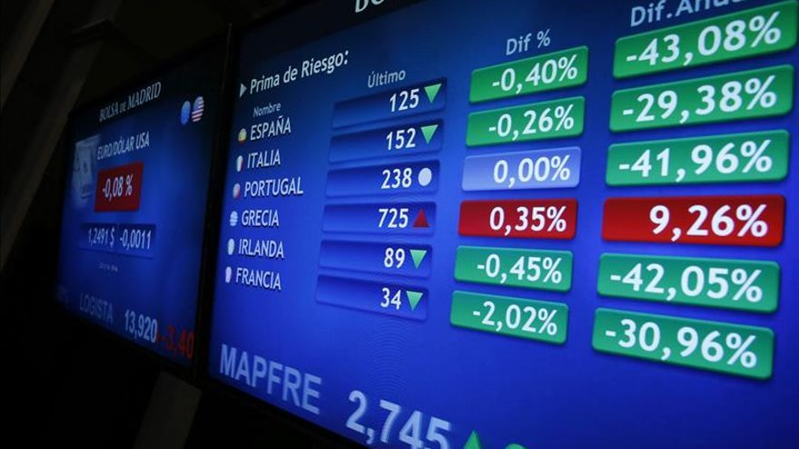 La prima de riesgo de España cae a 131 puntos básicos en la apertura