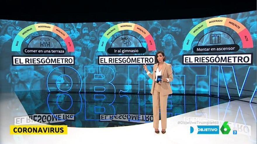 """Ana Pastor ante el """"riesgómetro"""" que presentó en 'El Objetivo'"""