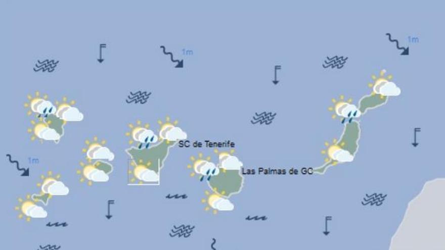 Predicción del tiempo en Canarias para este jueves, 25 de agosto