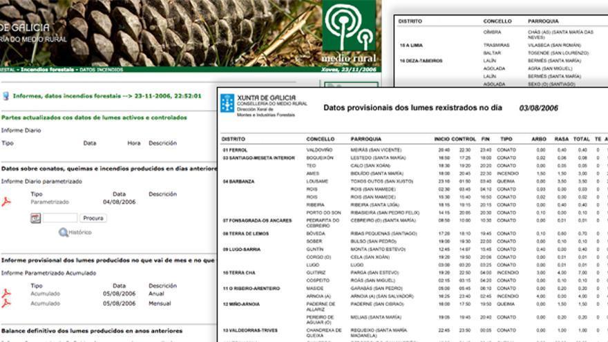 Web de Medio Rural en 2006 y detalle de uno de los partes de incendios que enviaba entonces la Xunta