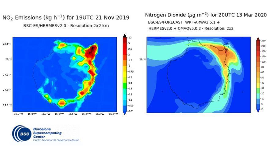 Imagen del mes de noviembre con vientos alisios NE y otra de marzo con viento S/SE