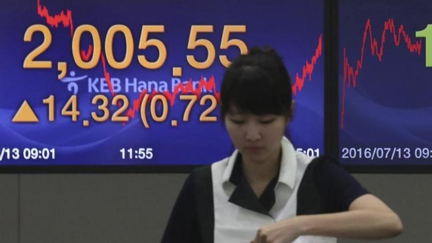El Kospi abre con un descenso del 0,17 por ciento hasta los 2.002,17 puntos