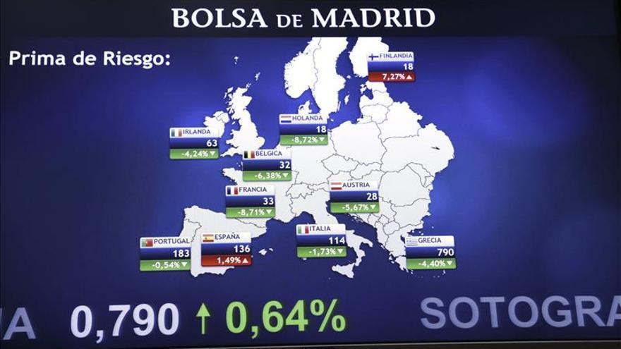 La prima de riesgo de España abre sin apenas cambios en 139 puntos básicos