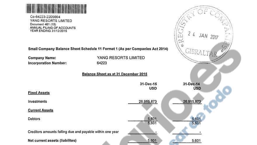 Cuentas de Yang Resorts con las firmas de Gabriel Escarrer padre e hijo.
