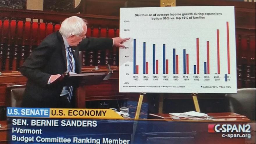 Pantallazo de Bernie Sanders en la televisión pública del Senado.