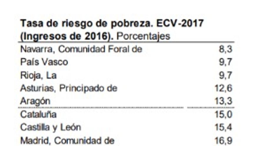 https://www eldiario es/eldetectordementiras/mentiras