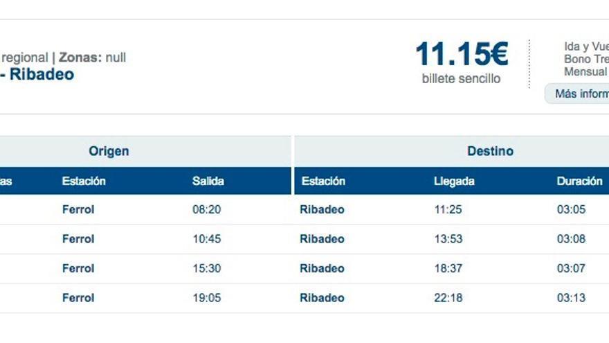 Horarios y precios del tren Ferrol-Ribadeo para el 22 de enero de 2018