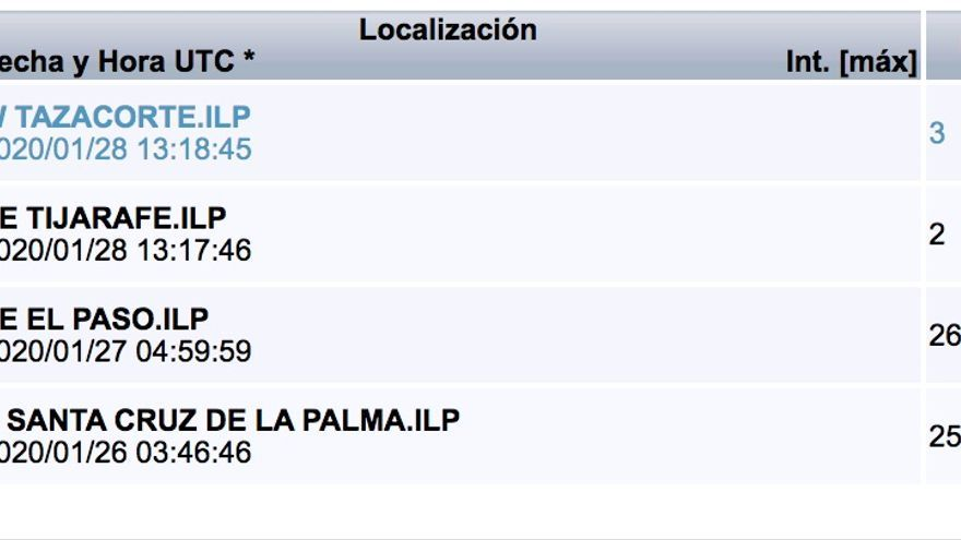 Datos de los 4  pequeños terremotos registrado por el IGN entre el domingo y este martes.
