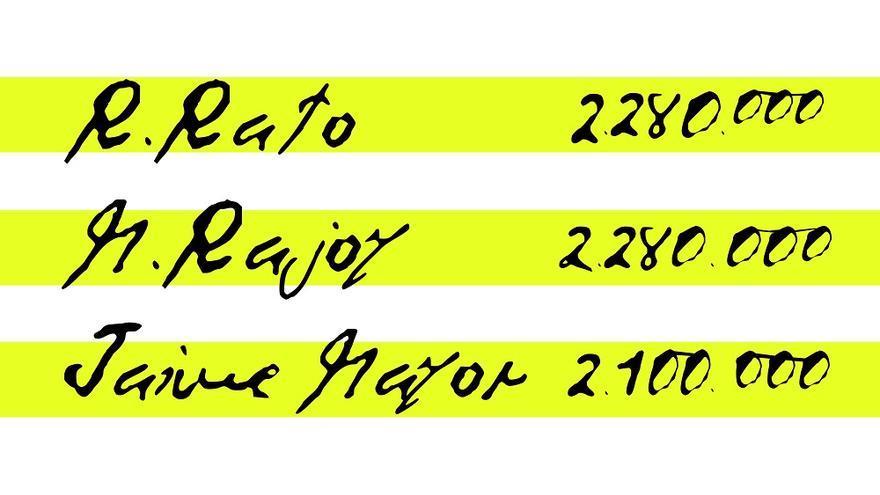 Bandera de 198 con la caja B de Bárcenas