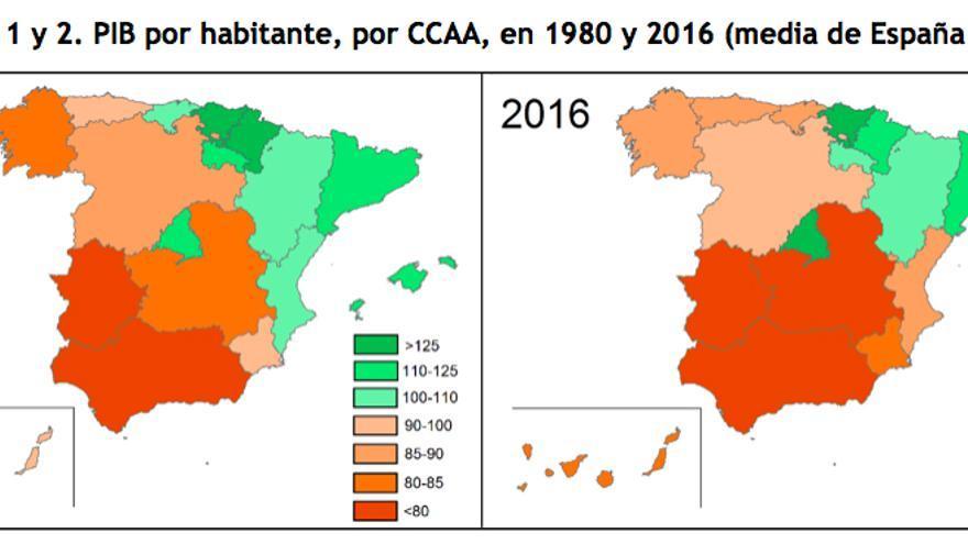 Fuente: cálculo propio a partir de Contabilidad Regional y Cifras de Población del INE (1980) y Contabilidad Regional del INE (2016).