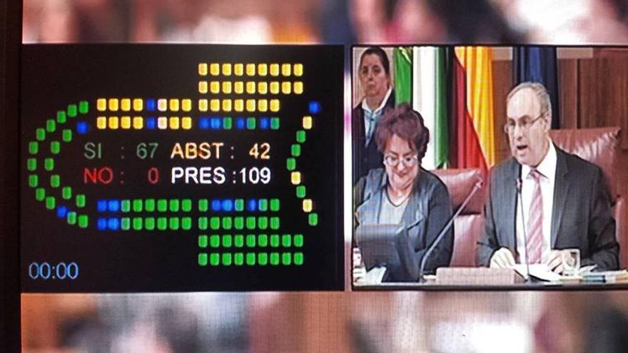 Votación de la ley de Memoria Histórica de Andalucía.