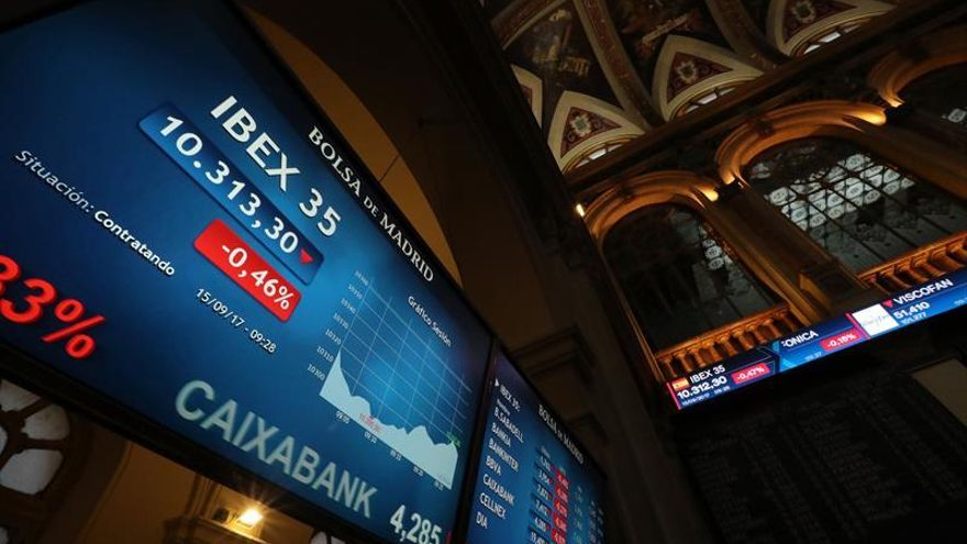 El IBEX 35 alcanza los 10.400 puntos gracias a los grandes bancos