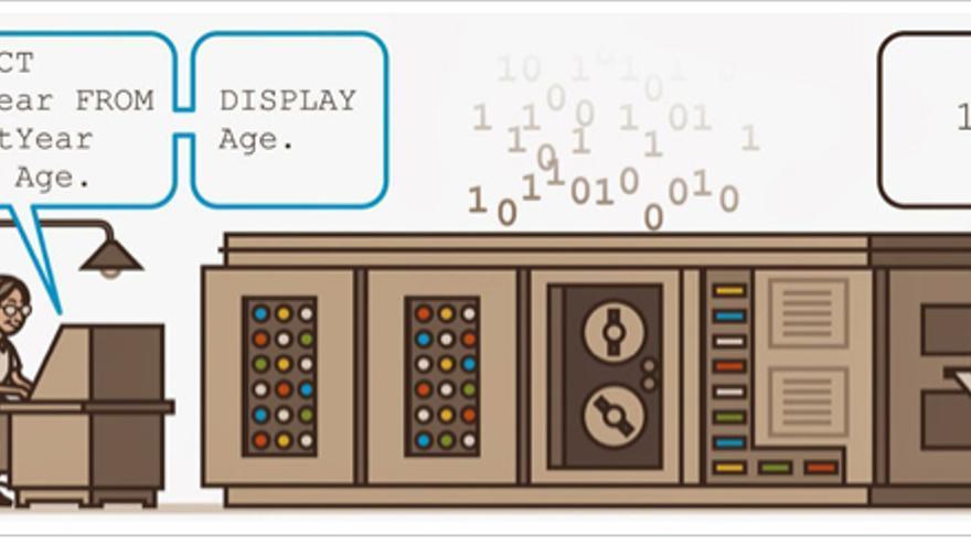 Doodle de Google el día del 107 aniversario de su nacimiento