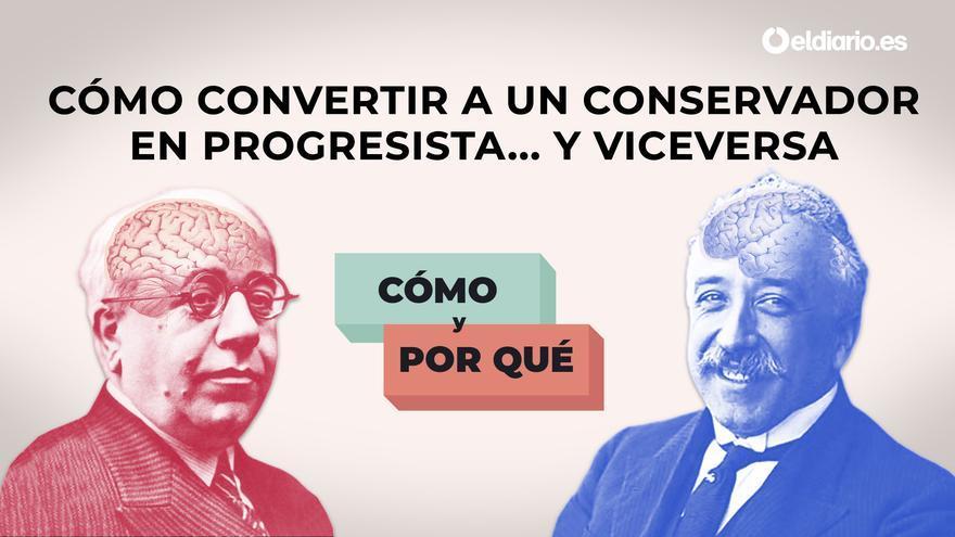 Cómo convertir a un conservador en progresista... y viceversa