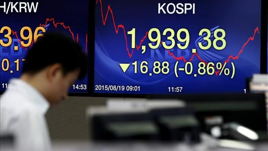 El Kospi surcoreano baja un 0,89 por ciento hasta los 1.960,32 puntos