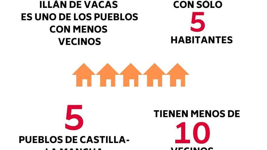 Infografía despoblación CLM 5