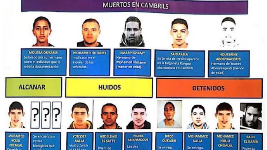 Integrantes de la célula terrorista que atacó Catalunya